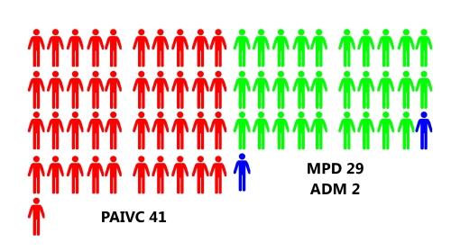 cape verde parties